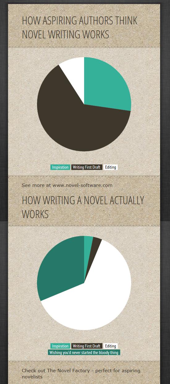 aspiring_novelists